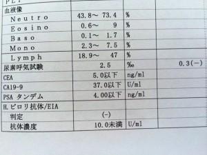 尿素呼気検査結果